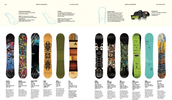 TransWorld_SNOWboarding_2014_Gear_Guide_All_Mountain_Snowboards-600x350