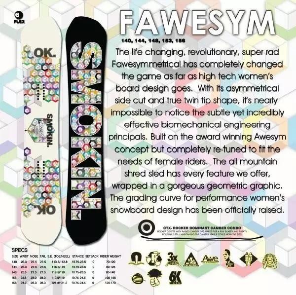 FAWESYM
